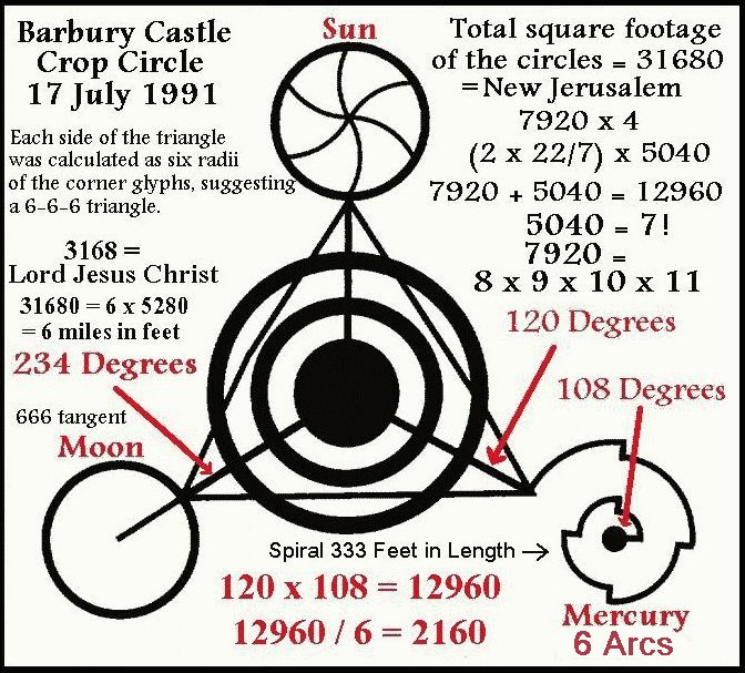 1991 Barbury Castle Crop Circle Formation