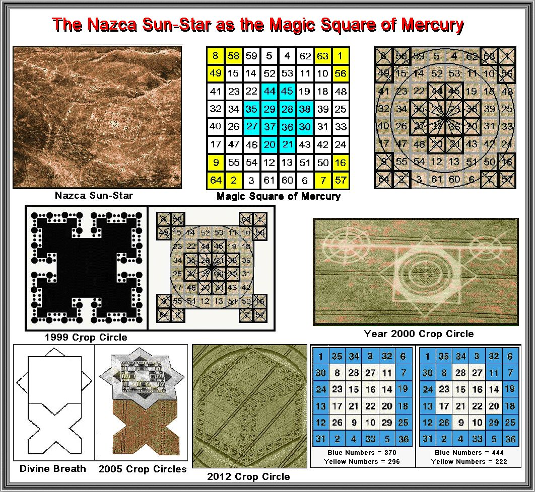 The Nazca Sun-Star as the Magic Square of Mercury